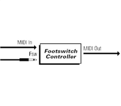 MIDI Solutions Footswitch Controller2
